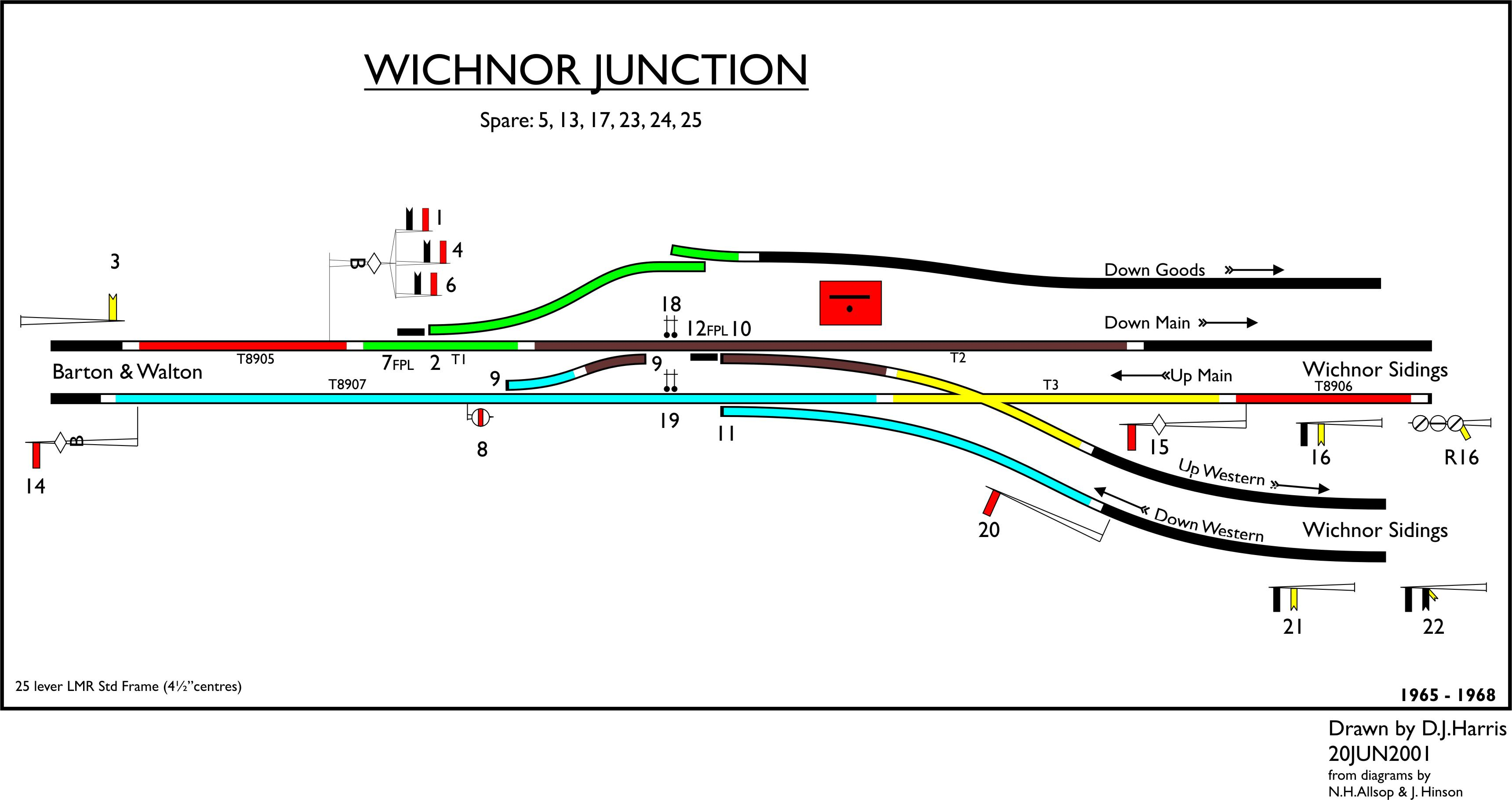 1965 diagram of Wichnor Junction