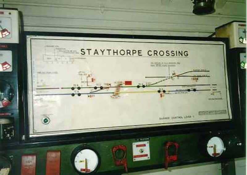 Staythorpe Crossing diagram